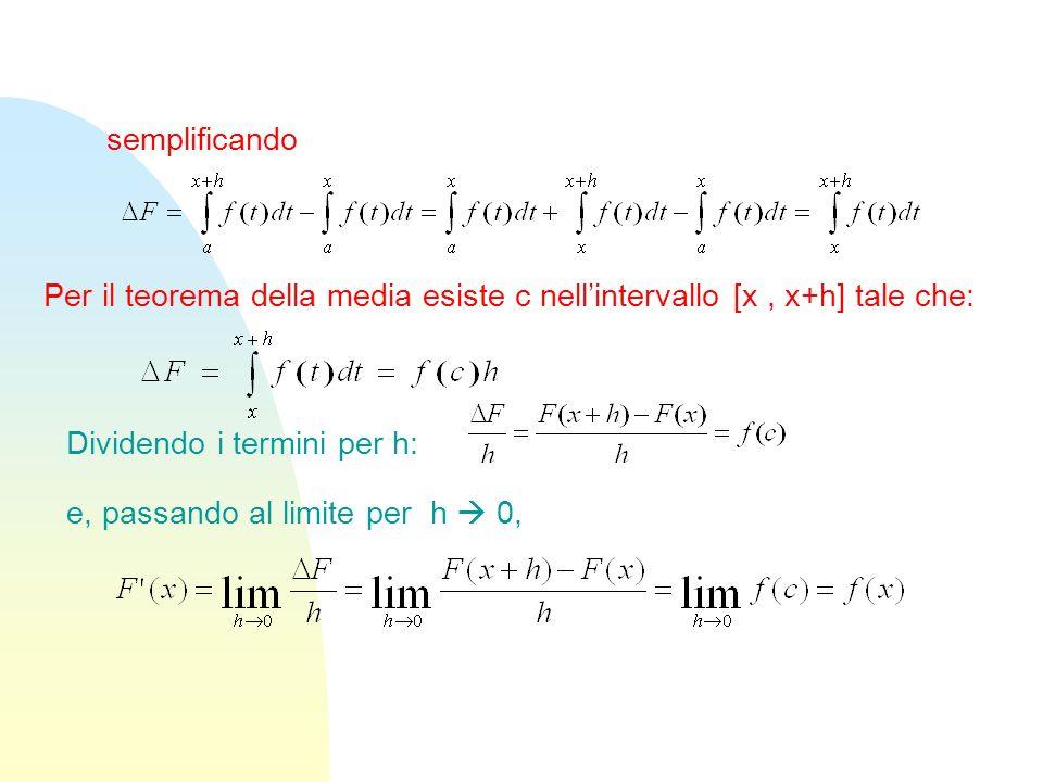 semplificando Per il teorema della media esiste c nell'intervallo [x , x+h] tale che: Dividendo i termini per h: